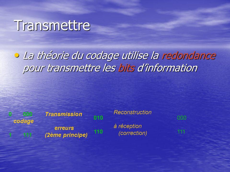 Transmettre La théorie du codage utilise la redondance pour transmettre les bits d'information. Reconstruction.