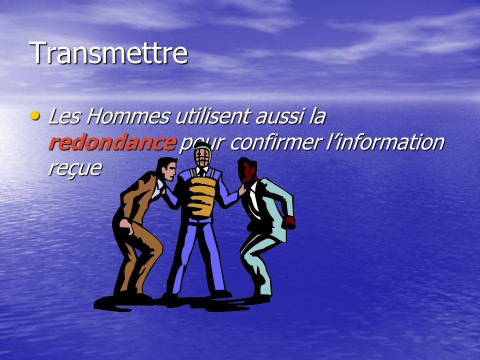 Transmettre Les Hommes utilisent aussi la redondance pour confirmer l'information reçue