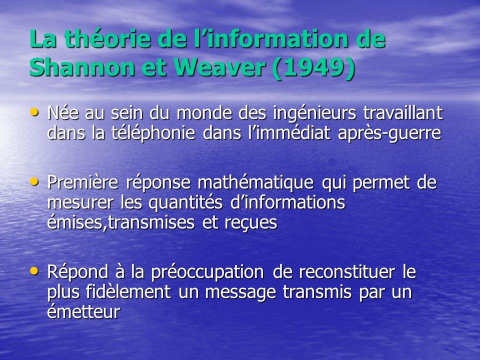 La théorie de l'information de Shannon et Weaver (1949)