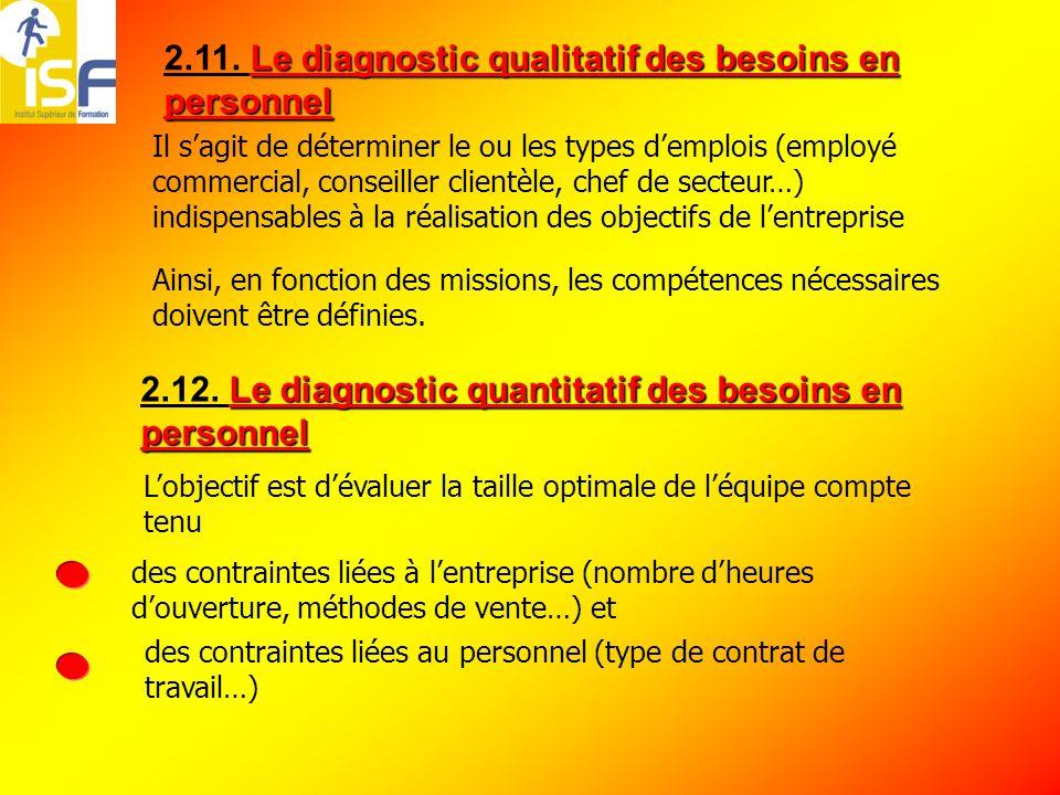 2.11. Le diagnostic qualitatif des besoins en personnel