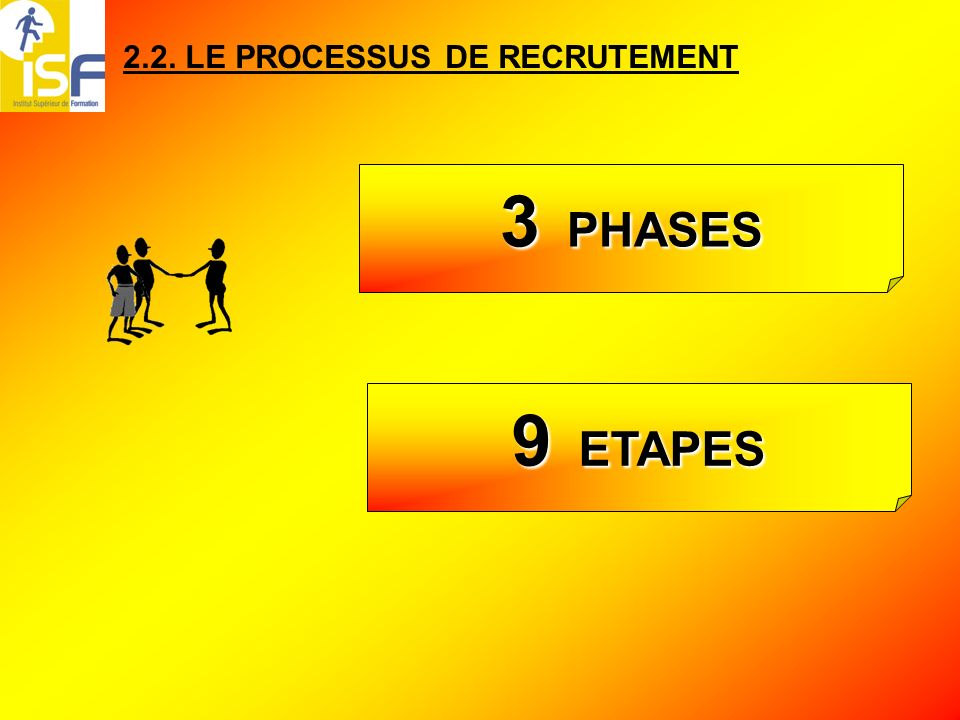 2.2. LE PROCESSUS DE RECRUTEMENT