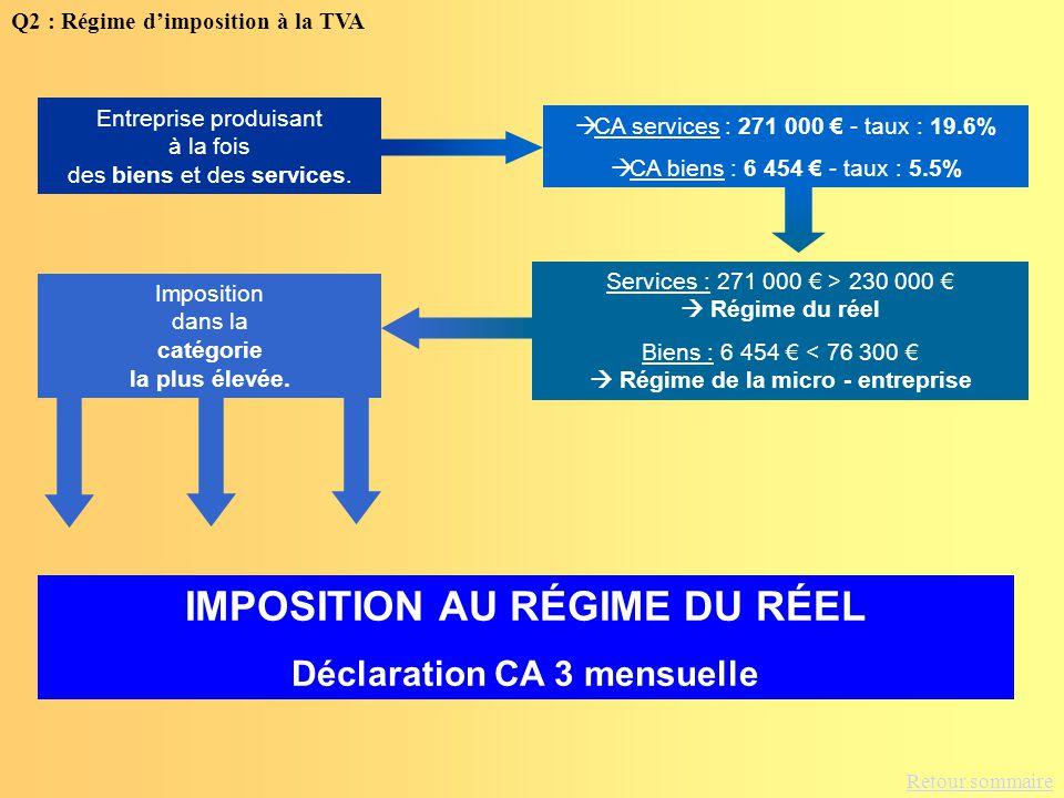 IMPOSITION AU RÉGIME DU RÉEL Déclaration CA 3 mensuelle