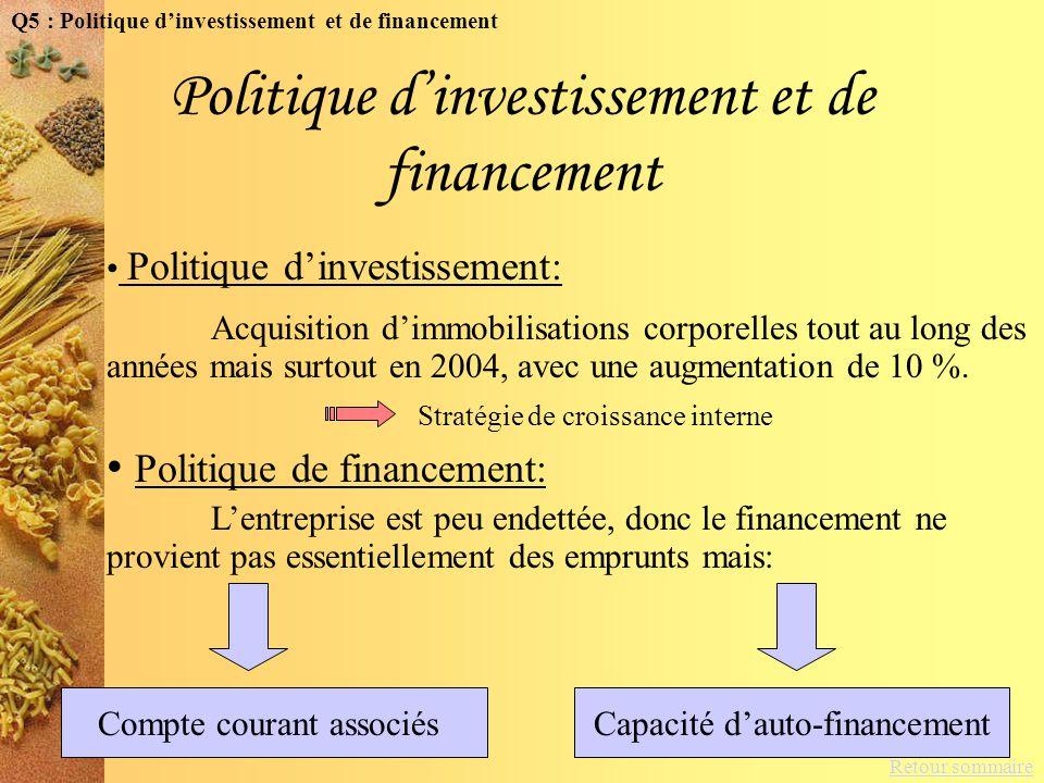 Politique d'investissement et de financement
