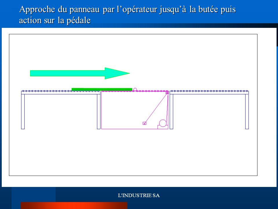 Approche du panneau par l'opérateur jusqu'à la butée puis action sur la pédale