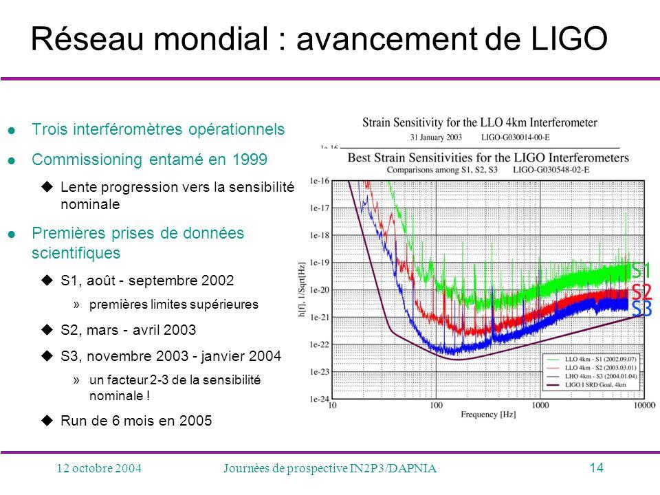 Réseau mondial : avancement de LIGO