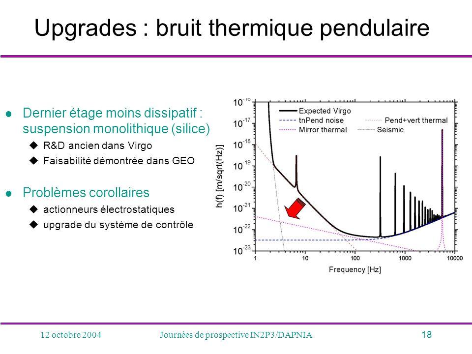 Upgrades : bruit thermique pendulaire