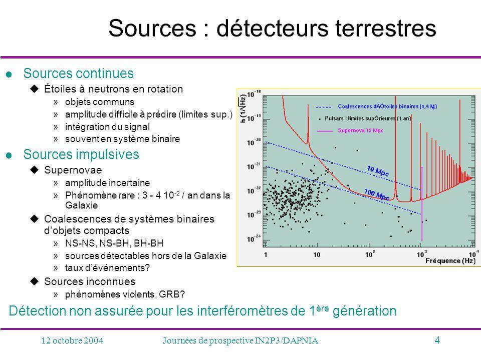 Sources : détecteurs terrestres