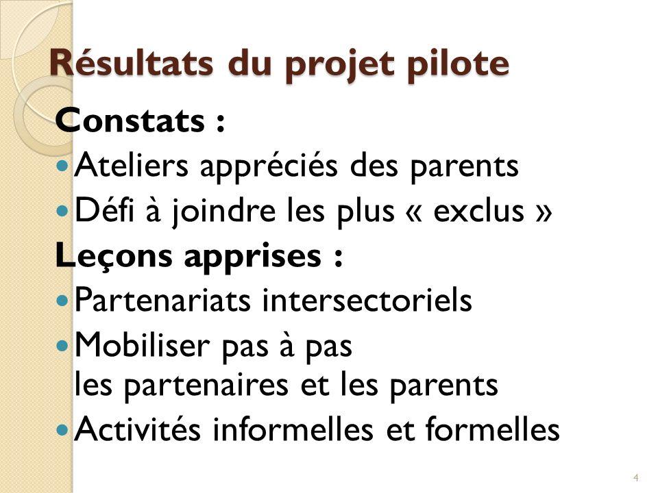 Résultats du projet pilote