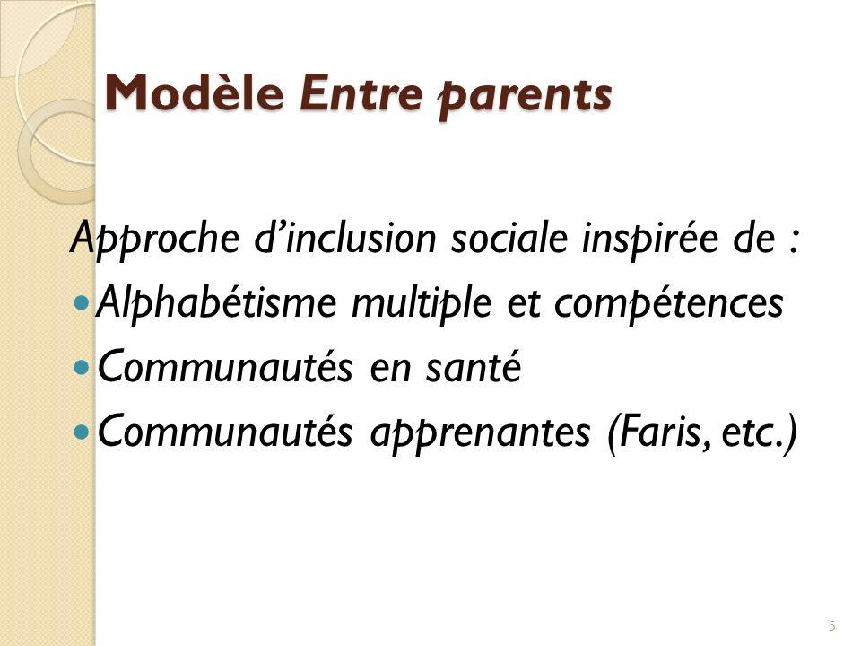Modèle Entre parents Approche d'inclusion sociale inspirée de :