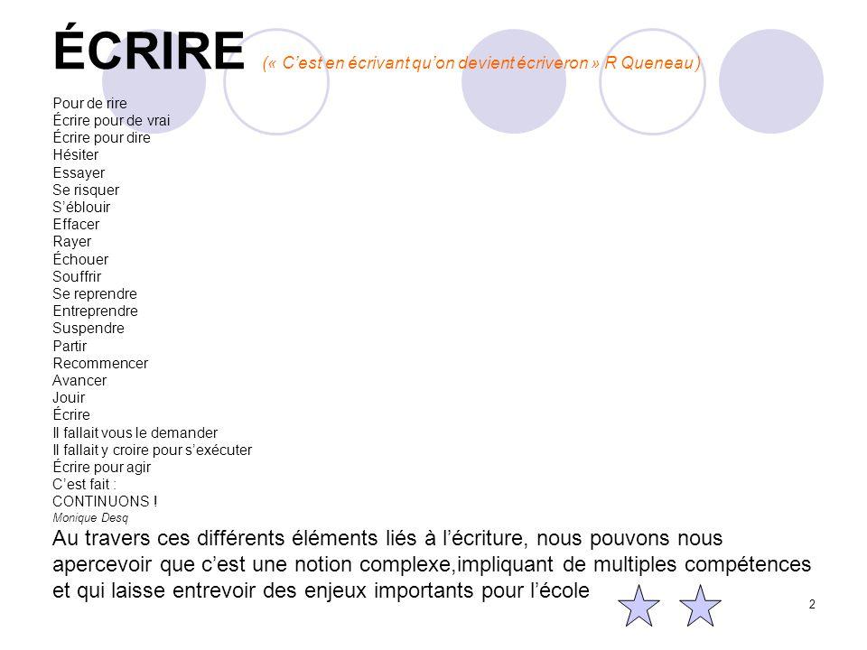 ÉCRIRE (« C'est en écrivant qu'on devient écriveron » R Queneau )