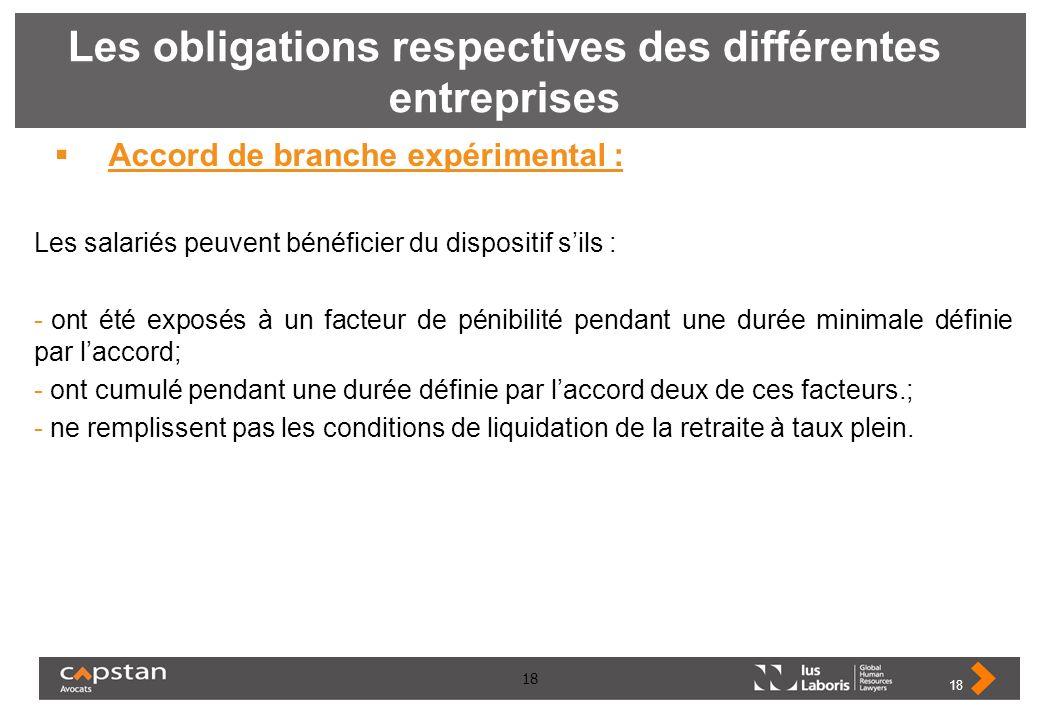 Les obligations respectives des différentes entreprises