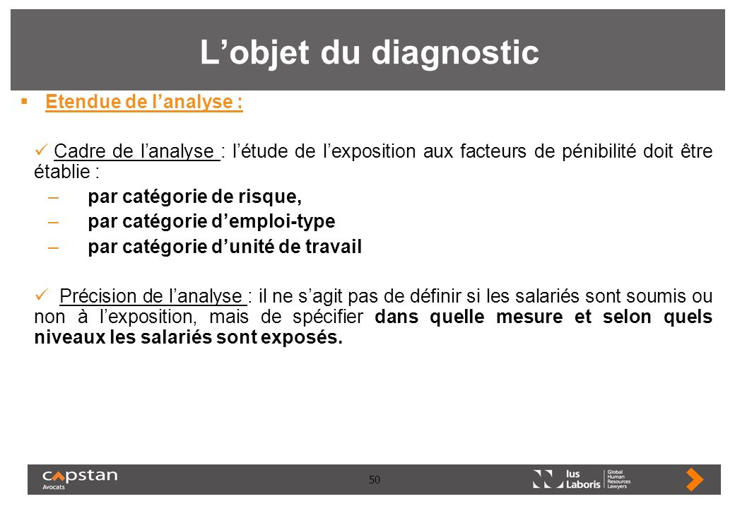 L'objet du diagnostic Etendue de l'analyse :