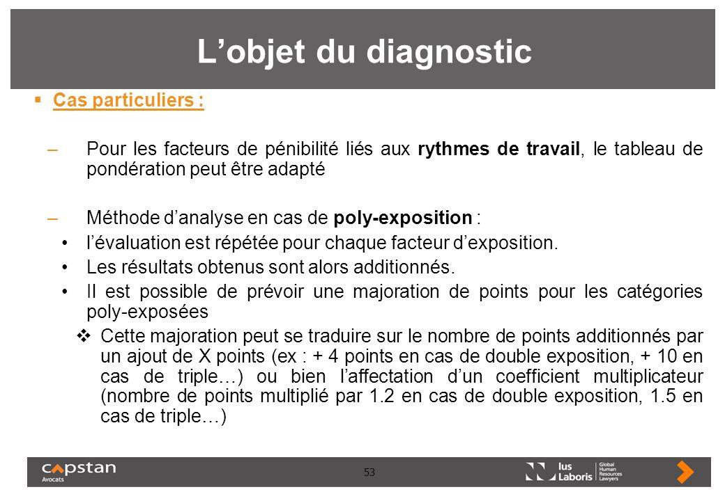 L'objet du diagnostic Cas particuliers :