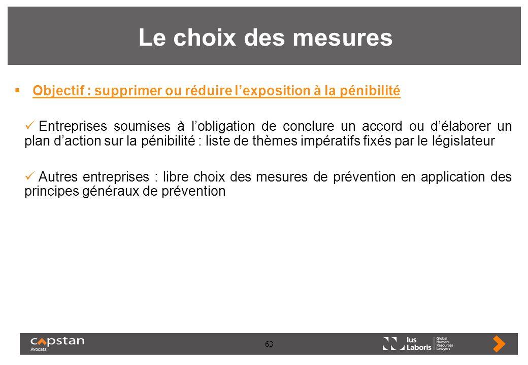 Le choix des mesures Objectif : supprimer ou réduire l'exposition à la pénibilité.