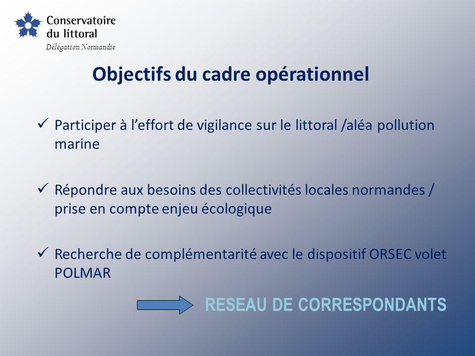 Objectifs du cadre opérationnel