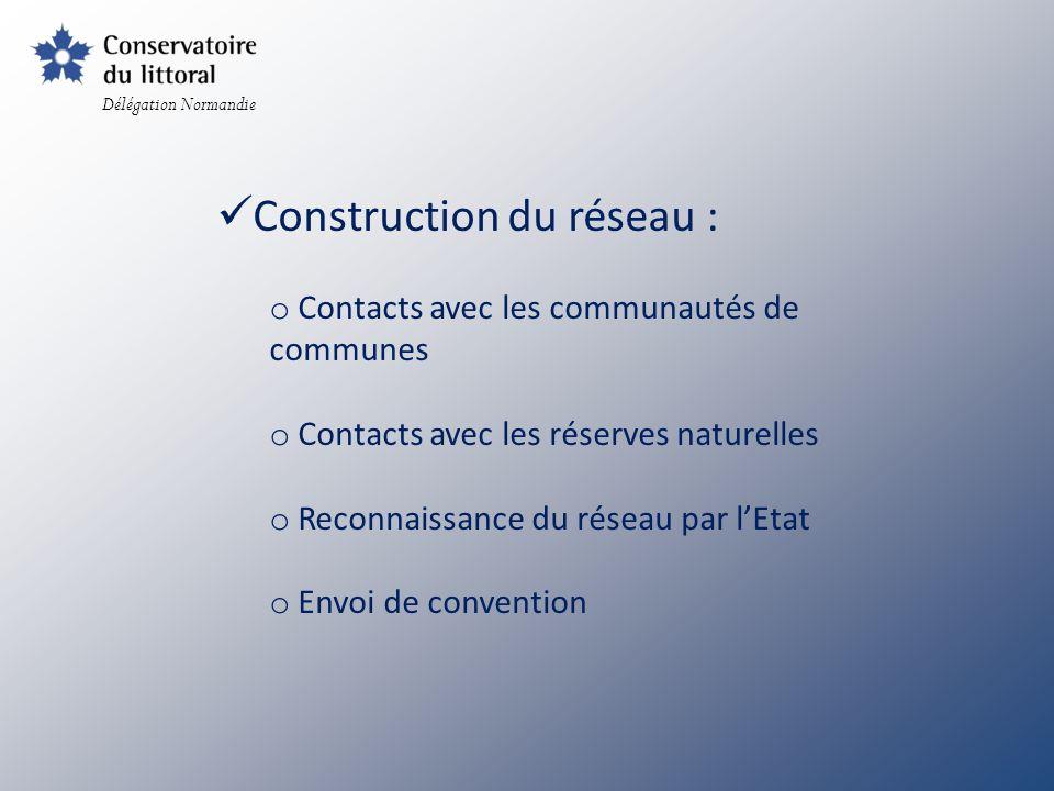 Construction du réseau :