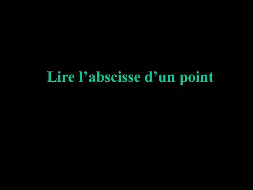 Lire l'abscisse d'un point