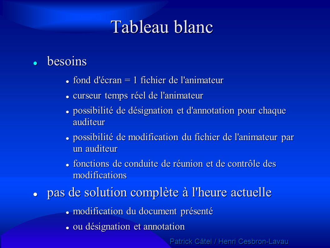 Tableau blanc besoins pas de solution complète à l heure actuelle