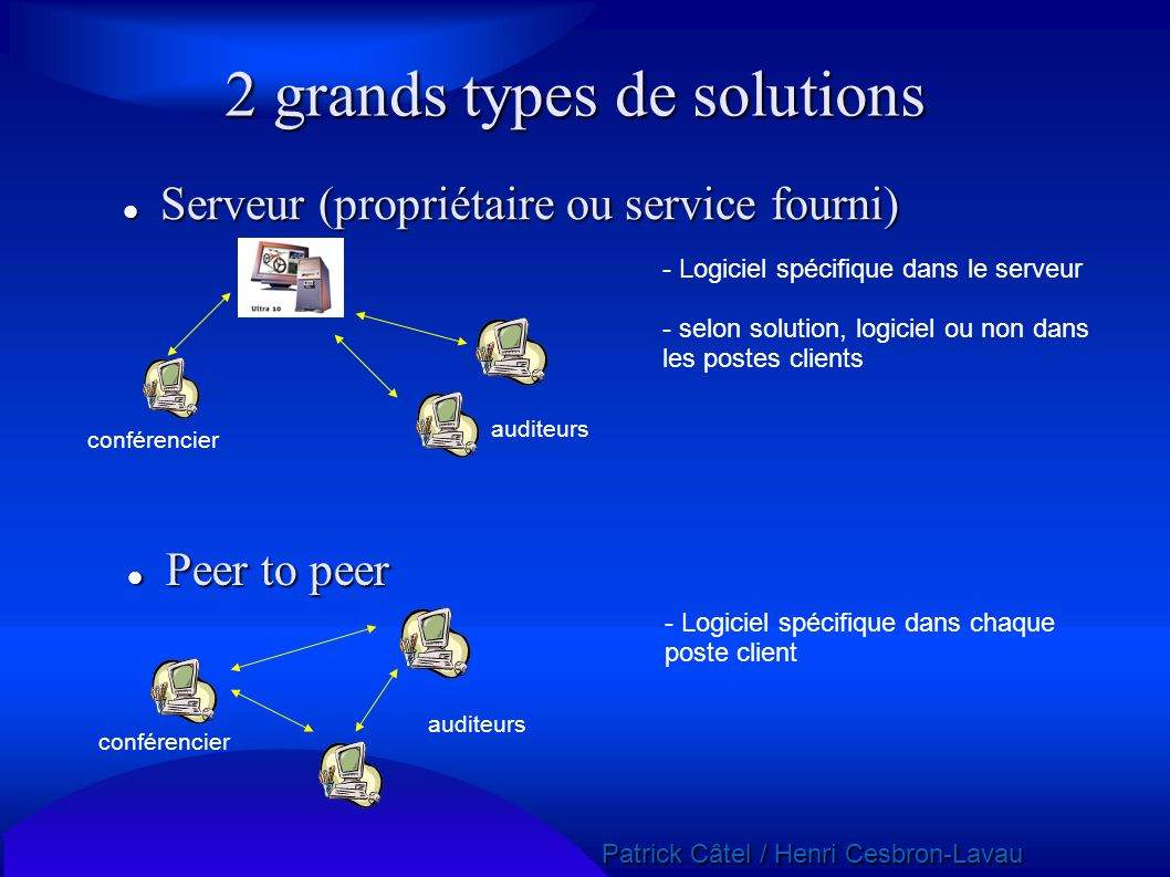 2 grands types de solutions