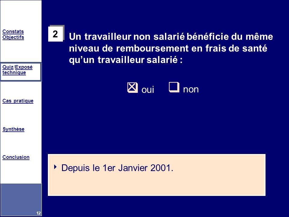 2 oui. non. Un travailleur non salarié bénéficie du même niveau de remboursement en frais de santé qu'un travailleur salarié :