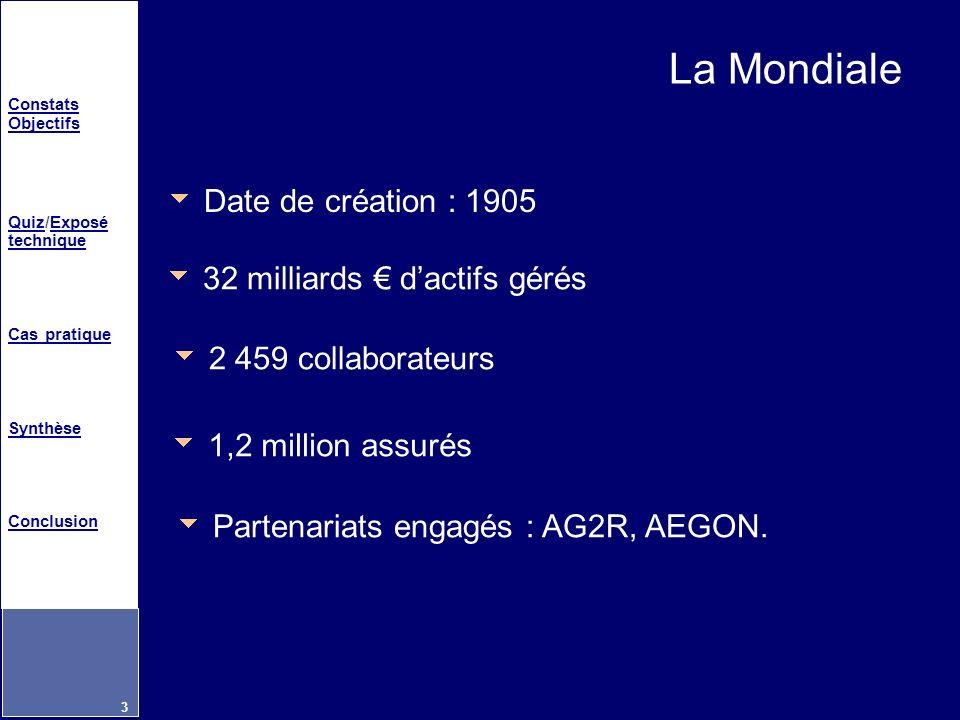La Mondiale Date de création : 1905 32 milliards € d'actifs gérés
