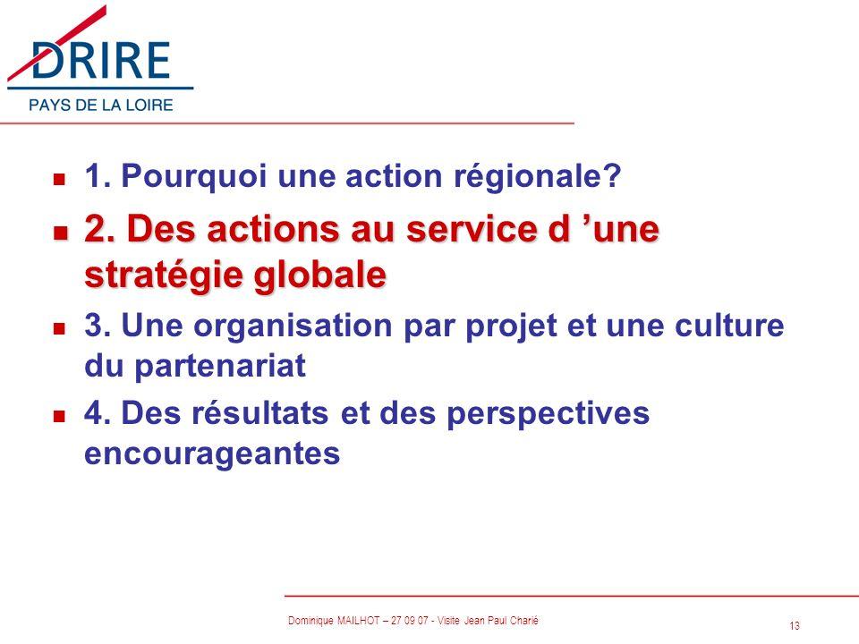 2. Des actions au service d 'une stratégie globale