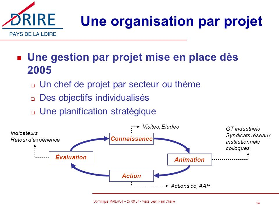 Une organisation par projet