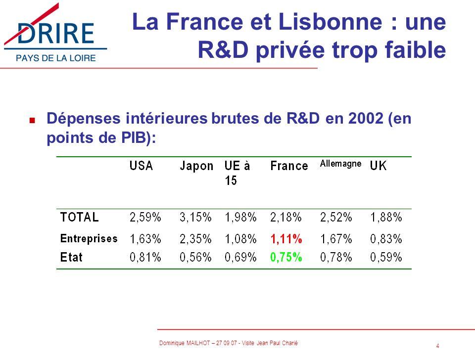 La France et Lisbonne : une R&D privée trop faible