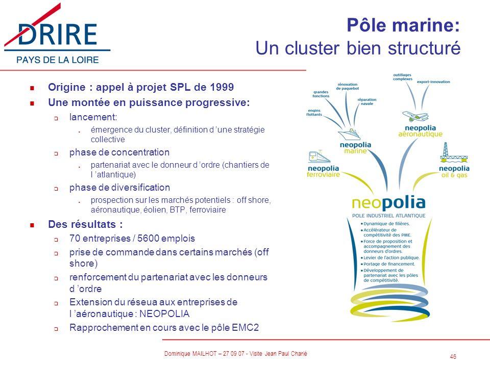 Pôle marine: Un cluster bien structuré