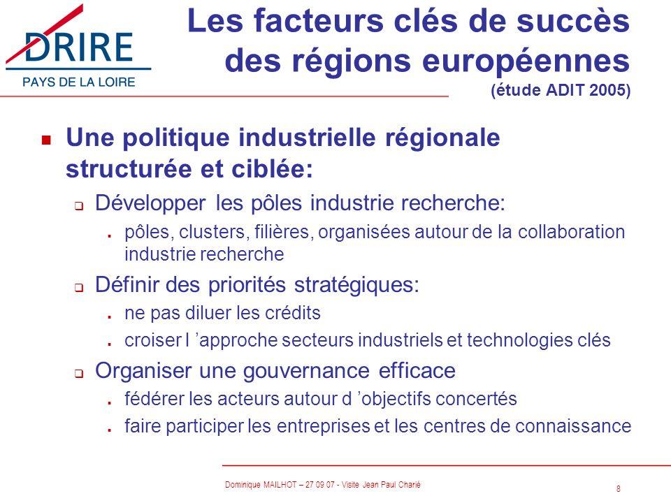Les facteurs clés de succès des régions européennes (étude ADIT 2005)