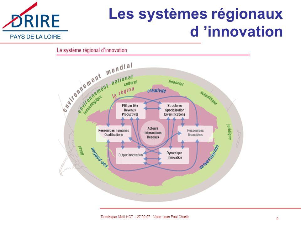 Les systèmes régionaux d 'innovation