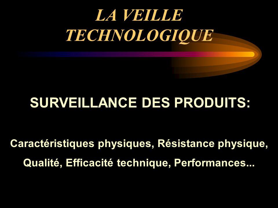 LA VEILLE TECHNOLOGIQUE