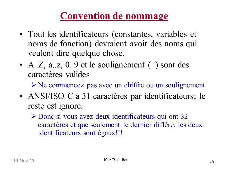 Convention de nommage Tout les identificateurs (constantes, variables et noms de fonction) devraient avoir des noms qui veulent dire quelque chose.
