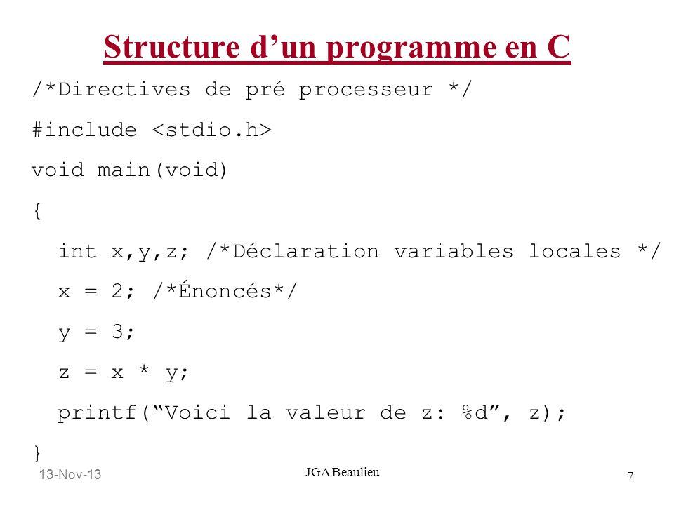 Structure d'un programme en C