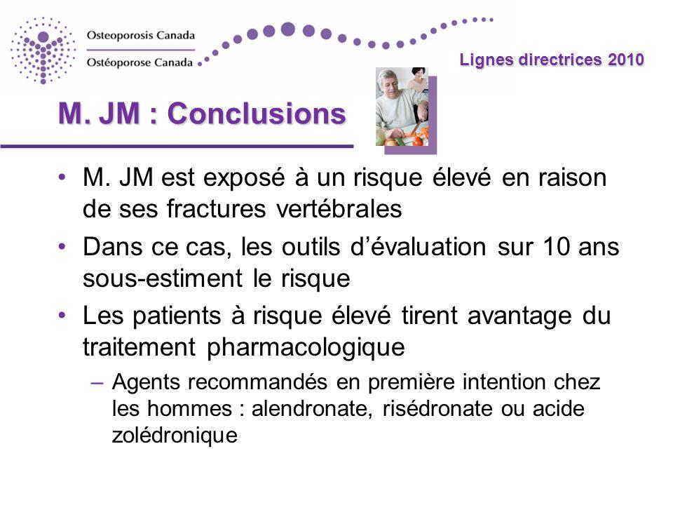 M. JM : Conclusions M. JM est exposé à un risque élevé en raison de ses fractures vertébrales.