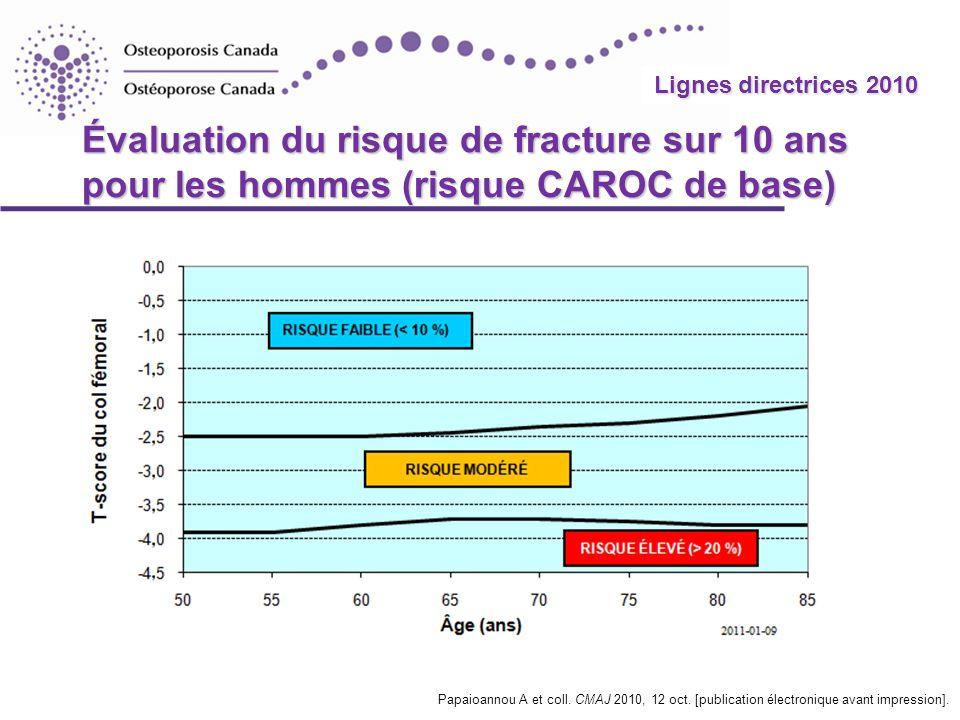 Lignes directrices 2010 Évaluation du risque de fracture sur 10 ans pour les hommes (risque CAROC de base)