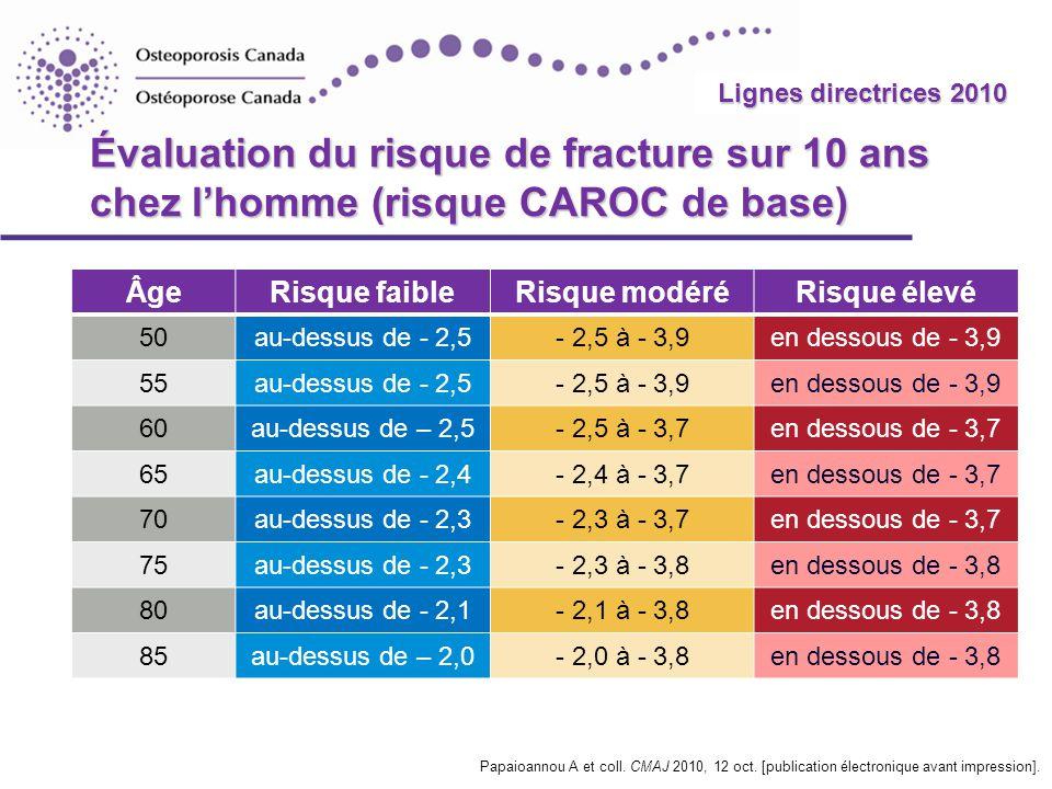 Évaluation du risque de fracture sur 10 ans chez l'homme (risque CAROC de base)