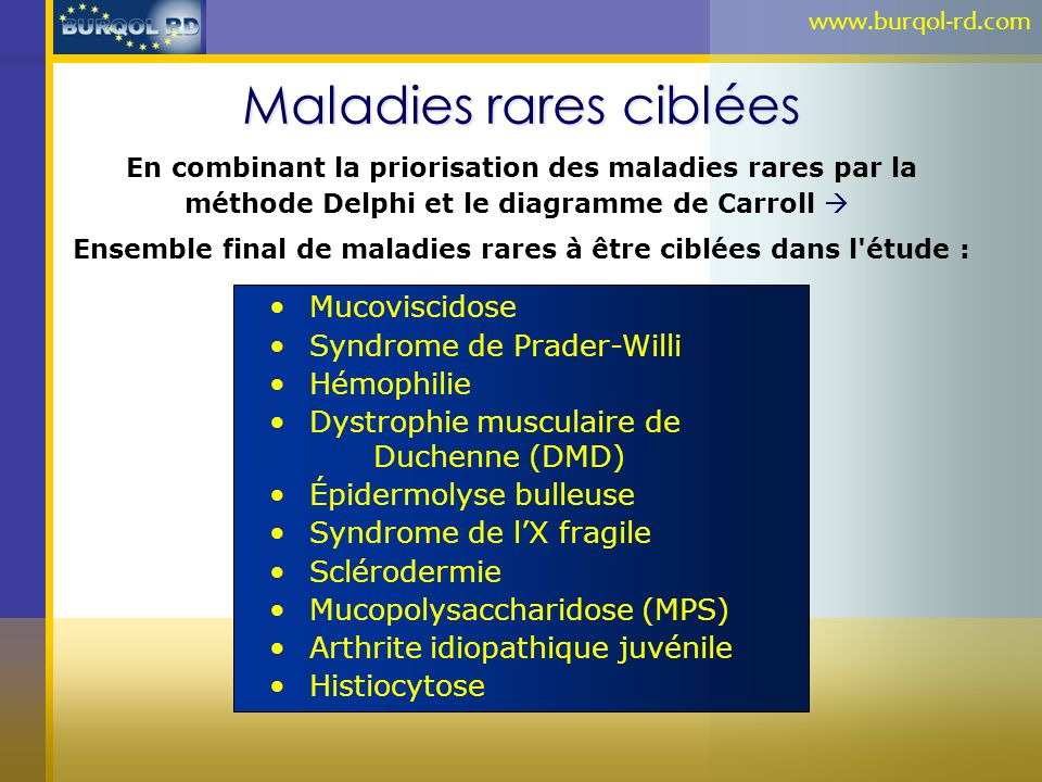 Maladies rares ciblées