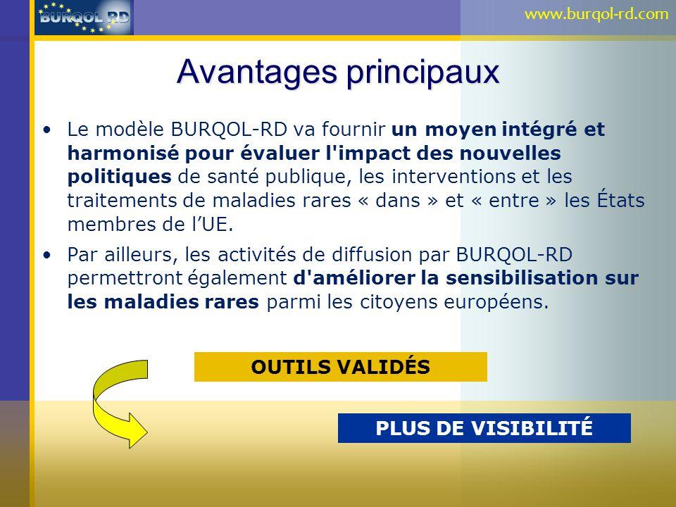 www.burqol-rd.com Avantages principaux.