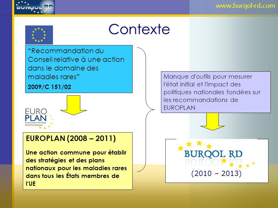 Contexte EUROPLAN (2008 – 2011) www.burqol-rd.com