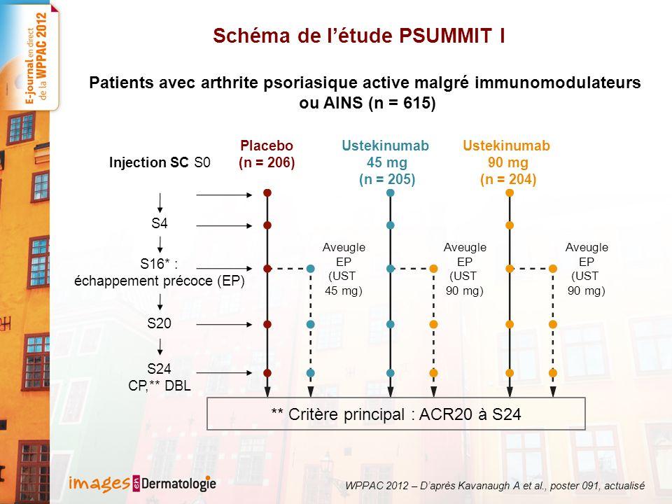 Schéma de l'étude PSUMMIT I