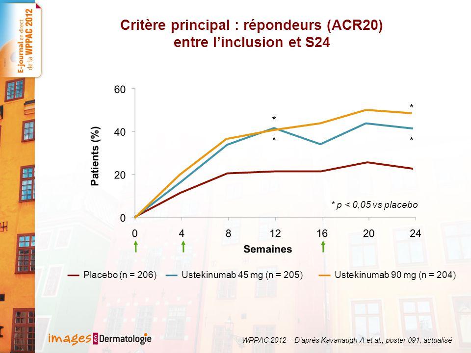 Critère principal : répondeurs (ACR20) entre l'inclusion et S24