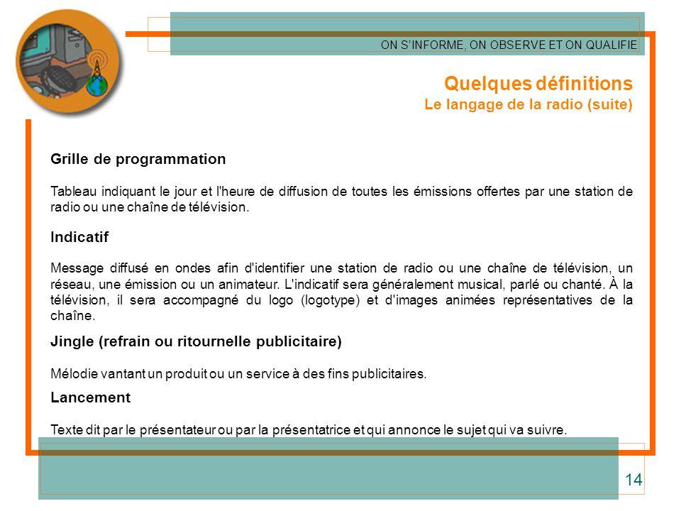Quelques définitions 14 Le langage de la radio (suite)