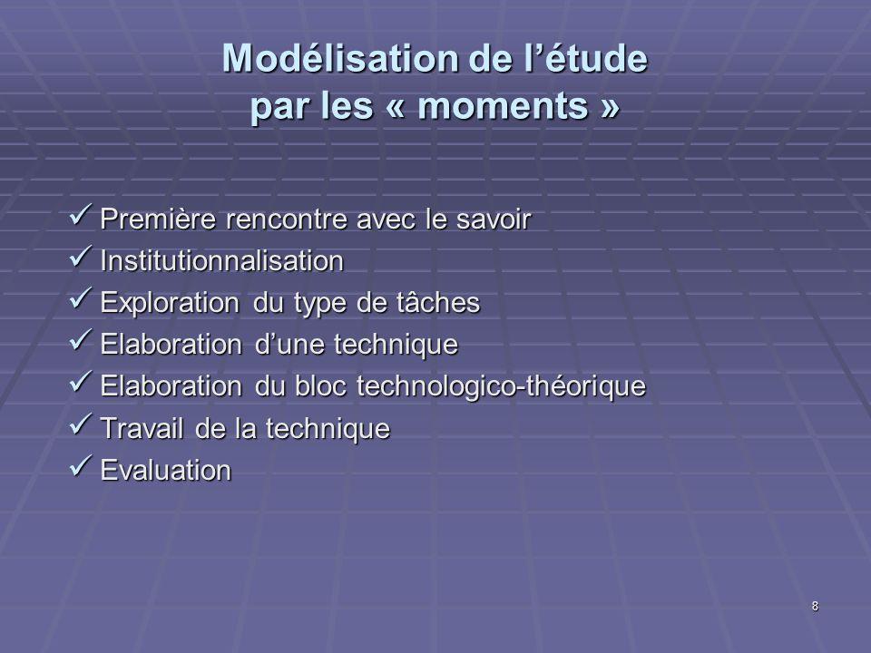Modélisation de l'étude par les « moments »