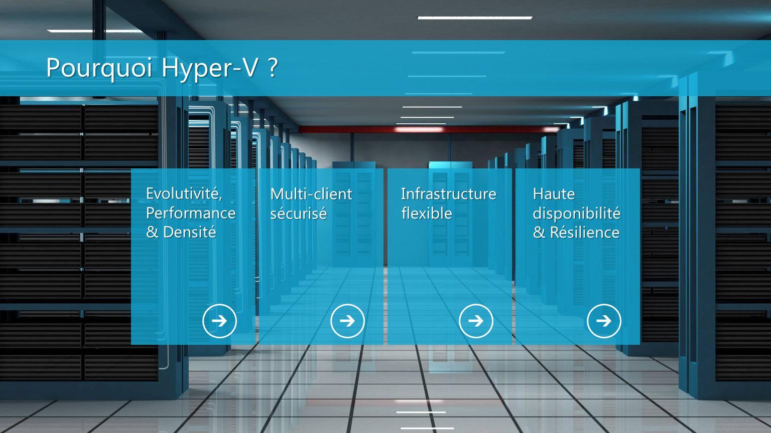 Pourquoi Hyper-V Evolutivité, Performance & Densité