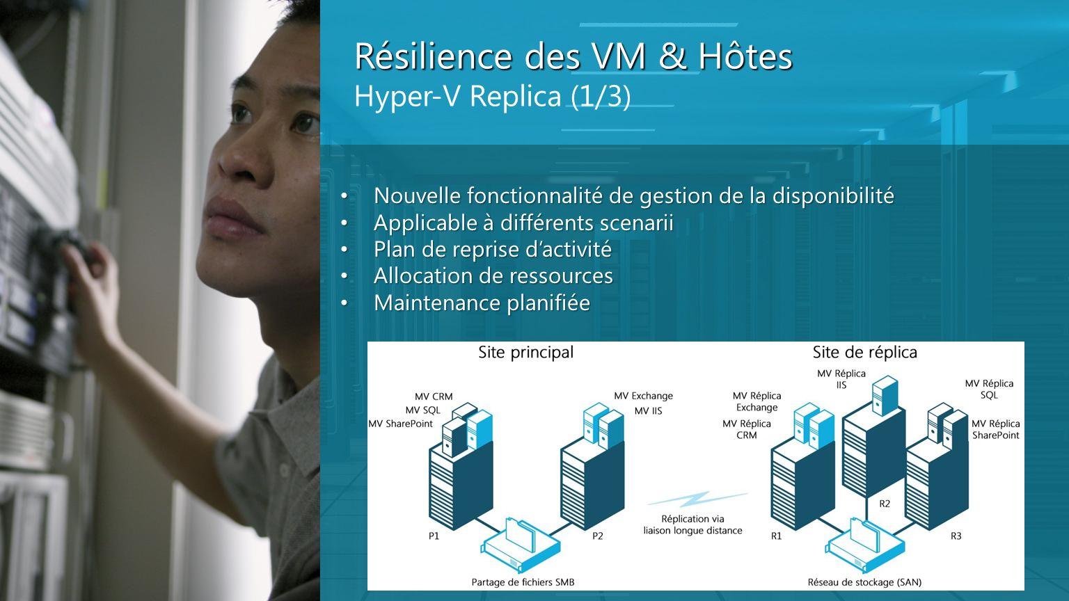 Résilience des VM & Hôtes