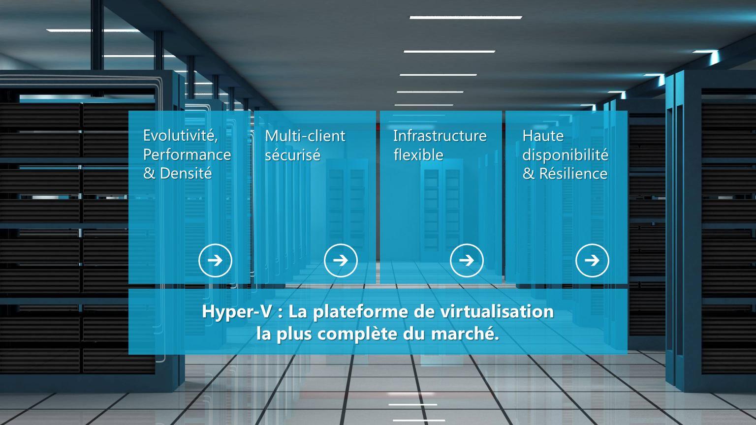 Hyper-V : La plateforme de virtualisation la plus complète du marché.
