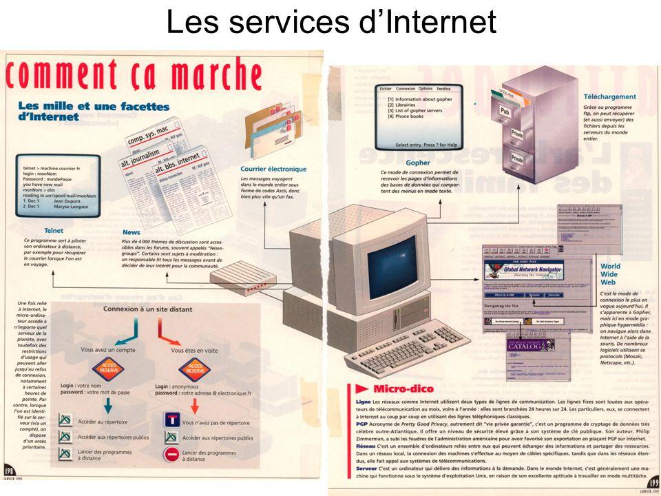 Les services d'Internet