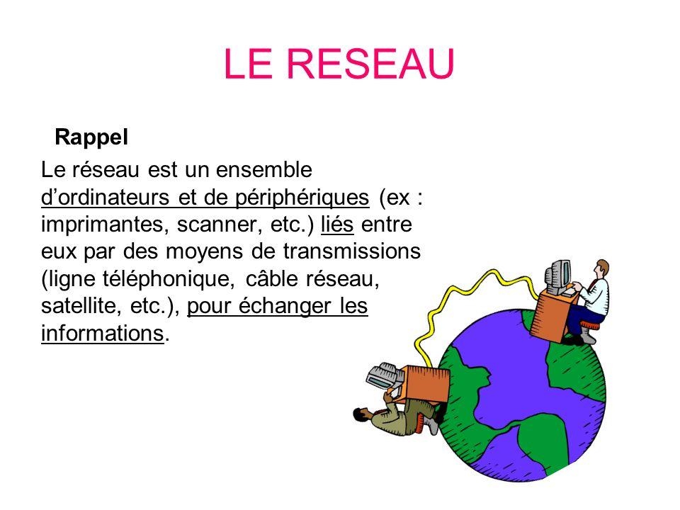 LE RESEAU Rappel.
