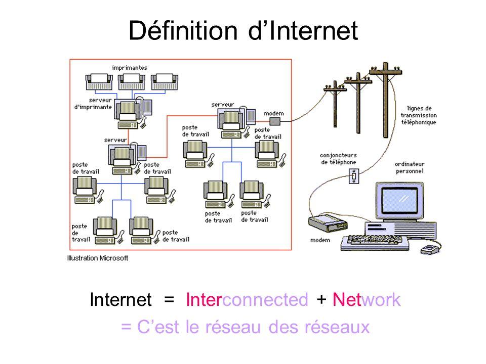 Définition d'Internet